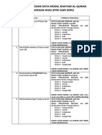 KAEDAH PENGISIAN DATA MODEL KHATAM AL-QURAN PENDIDIKAN KHAS.pdf