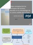 Mapa Conceptual de La Cuenta Satélite Del Turismo