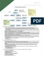 CASTI _ CASTI Inspection Career Path Advisor