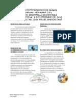 Desarrollo sustentable unidad 1 y 2