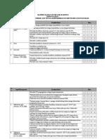 7. Angket Kajian Manajerial PTK.docx