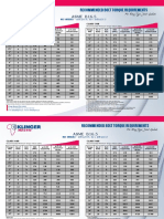 Torque-values-RTJ-(B16.5).pdf