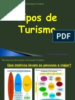 1 Tipos de Turismo Em Portugal