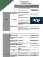 03 Anexo 1 MATRIZ INDICATIVAfina Guía Operatival