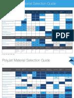 MSS PJ MaterialSelectionGuide