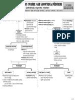 02ECTO-PARASITOSES CUTANÉES  GALE SARCOPTIQUE et PÉDICULOSE.pdf