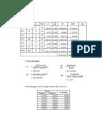 Loop A calculation