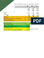 rjr nabisco case study complex leveraged buyout