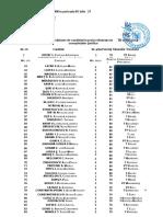 Tabel Cu Rezultatele Obţinute de Candidaţi La Proba Eliminatorie de Verificare