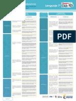 Matriz de Referencia Lenguaje 7º con observaciones (30-08-2016).pdf