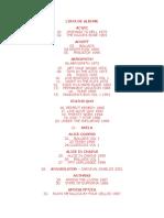 Lista Totala de Albume