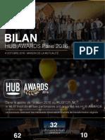 Bilan Hub Awards 2016