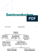 1.Semiconductors