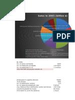 Excel Sheet Walmart, Prashant Kumar