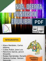 OFERTA, DEMANDA Y PTOS DE EQUILIBRIO.ppt