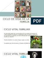 Ciclo de Vida de La Familia Dr Verdugo