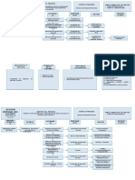 UPN - Despliegue de Proceso - Gestión Integral Docente.pptx Judith
