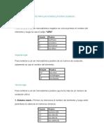 REGLAS PARA LAS NOMENCLATURAS QUIMICAS-pplucho.docx