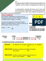 Clase 3 ESCALAS-Area Útil