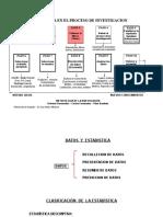 Metodos Estadístico-documento de trabajo-12-b-AGOSTO-2015.doc