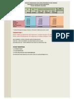 Rincian Biaya Farmasi 2015