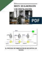 El Proceso de Fabricación de Azúcar en Los Tachos11