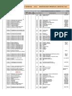 Formato de Hoja de Trabajo en Excel
