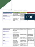 Tabela de Análise 12 Sites