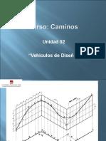 Clases Unidad 2 2010-II