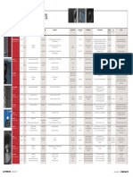 Compact Line Arrays comparison.pdf