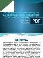Glucosa, Urea, Creatinina, Perfil Renal