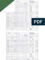 1.- Matriz de Aspectos e Impactos Ambientales - UCV-2016