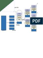Original Data Data Packets