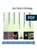 26 OCt 2015 _Advances Trends in GIS_ Shri P L N Raju.pdf