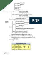 Indicadores Estadísticos.pdf