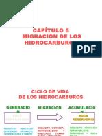 Cap 5 Migración de Los Hidrocarburos