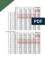 Perhitungan IDF (Pearson III)
