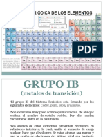 Elementos Quimicos IB6B 6A