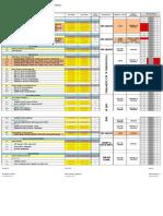 Schedule of Loads (Qs)