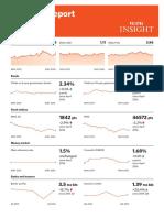 Polityka Insight – Financial Report June 2016