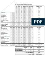 2016 City Manager Evaluation Calculation Spreadsheet