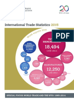 International Trade Statistics 2015
