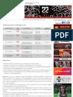 FONPROCINE I INFORMACIÓN TRIBUTARIA I Contribuciones especiales establecidas en la LCN' - www_cnac_gob_ve__page_id=258