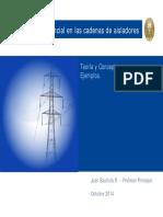 2016 Distribucion Potencial Cadena