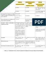 criterios de aceptación de soldadura.pdf