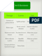 criteri_discernimento