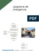 Flujograma de Emergencia hospital docente las mercedes-lambayeque