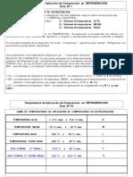 Temperaturas de Aplicación de Compresores en REFRIGERACION