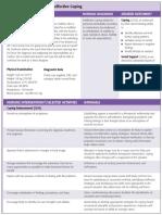 NCP INEFECTIVE COPING.pdf