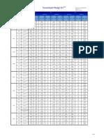 Data Sheet Tubings